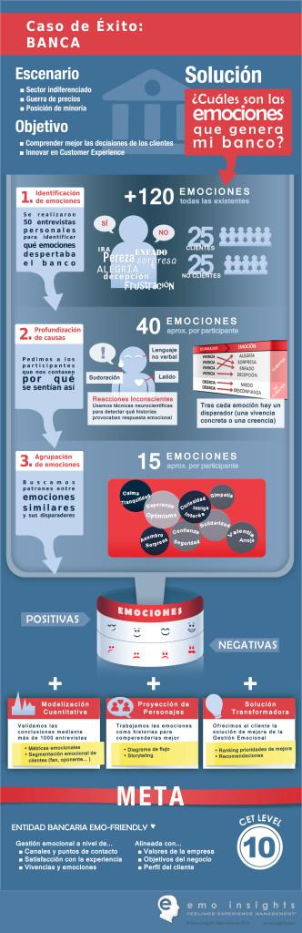 Emotional Business Case_ EMO Insights International