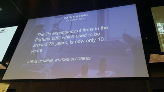 sobre la longevidad de las empresas
