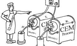 ¡ALARMA! El Customer Experience se industrializa (PARTE II)